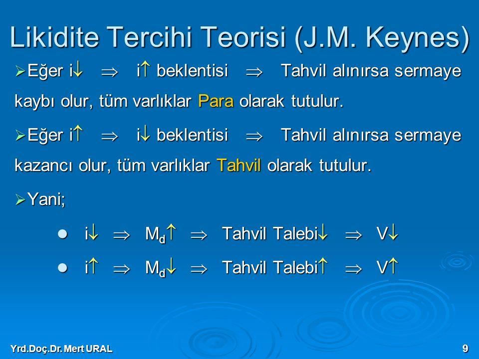 Yrd.Doç.Dr.Mert URAL 10 Likidite Tercihi Teorisi (J.M.