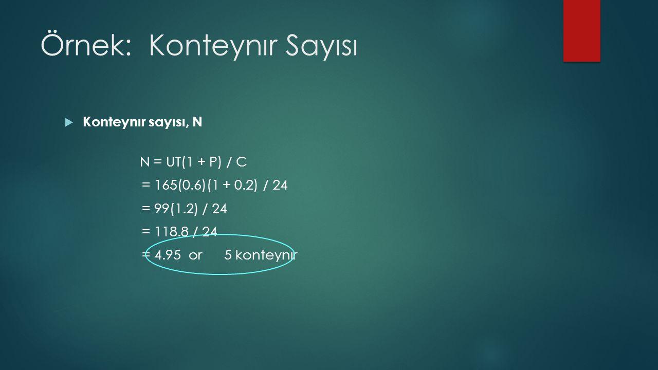 Örnek: Konteynır Sayısı  Konteynır sayısı, N N = UT(1 + P) / C = 165(0.6)(1 + 0.2) / 24 = 99(1.2) / 24 = 118.8 / 24 = 4.95 or 5 konteynır