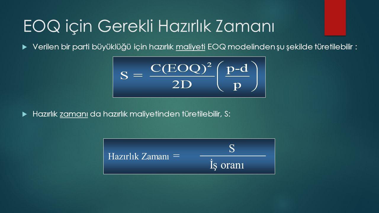 EOQ için Gerekli Hazırlık Zamanı  Verilen bir parti büyüklüğü için hazırlık maliyeti EOQ modelinden şu şekilde türetilebilir :  Hazırlık zamanı da hazırlık maliyetinden türetilebilir, S: S Hazırlık Zamanı = İş oranı