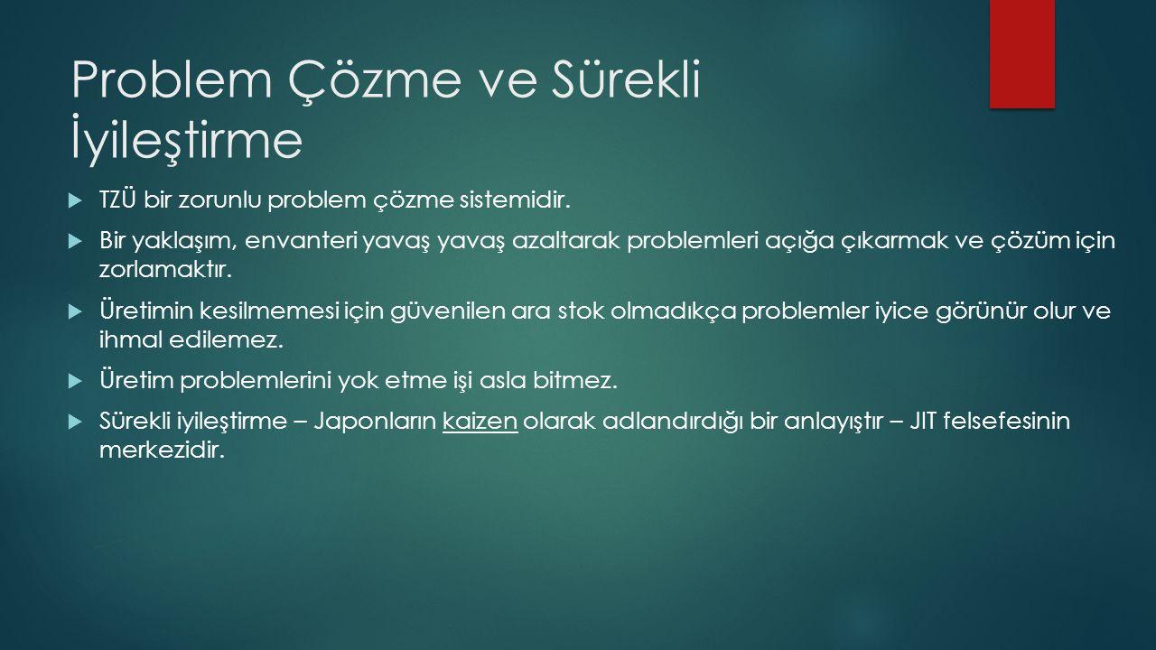 Problem Çözme ve Sürekli İyileştirme  TZÜ bir zorunlu problem çözme sistemidir.