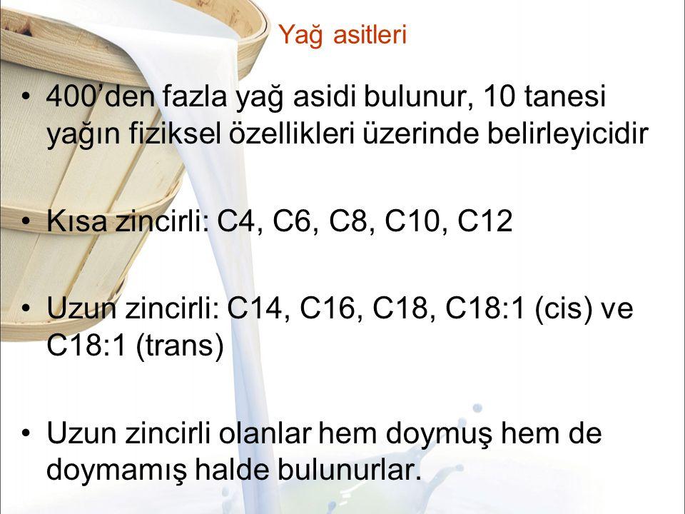 Yağ asitleri 400'den fazla yağ asidi bulunur, 10 tanesi yağın fiziksel özellikleri üzerinde belirleyicidir Kısa zincirli: C4, C6, C8, C10, C12 Uzun zincirli: C14, C16, C18, C18:1 (cis) ve C18:1 (trans) Uzun zincirli olanlar hem doymuş hem de doymamış halde bulunurlar.