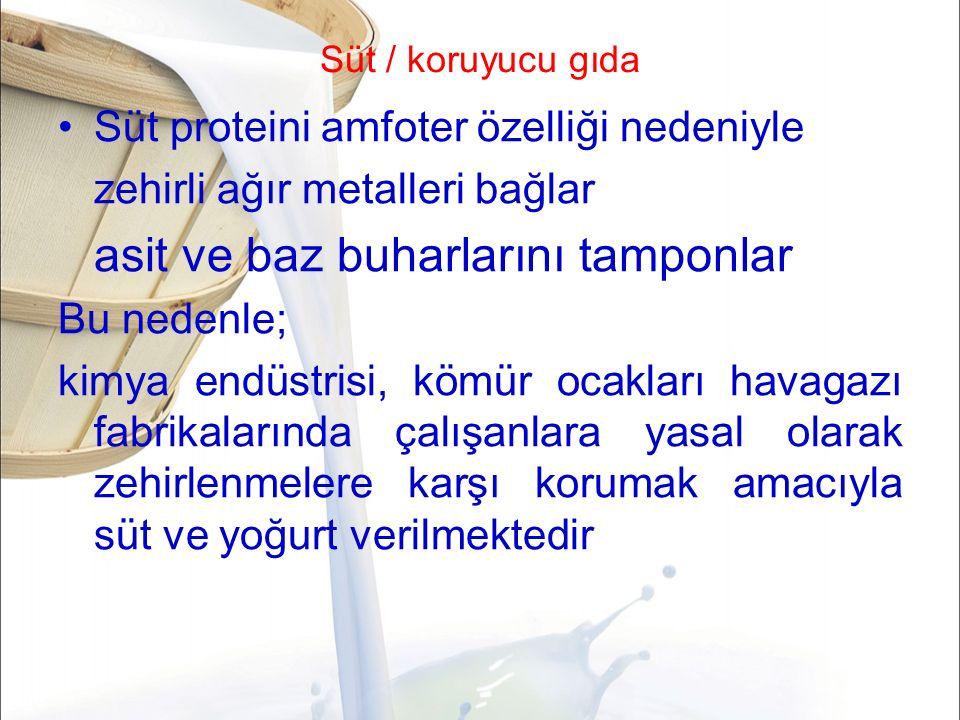 DONMA VE KAYNAMA NOKTASI En sabit fiziko-kimyasal özellik Sütte gerçek çözelti halinde bulunan laktoz ve mineral maddeler etkiler ve bu maddelerden dolayı sütün suya göre D.N.