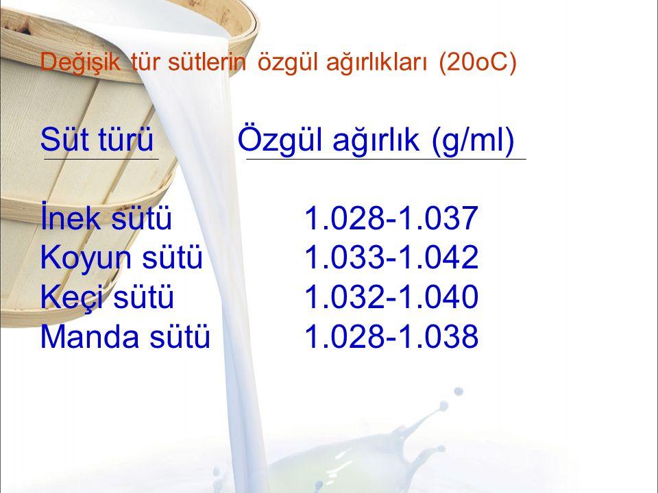 Değişik tür sütlerin özgül ağırlıkları (20oC) Süt türüÖzgül ağırlık (g/ml) İnek sütü1.028-1.037 Koyun sütü1.033-1.042 Keçi sütü1.032-1.040 Manda sütü1.028-1.038
