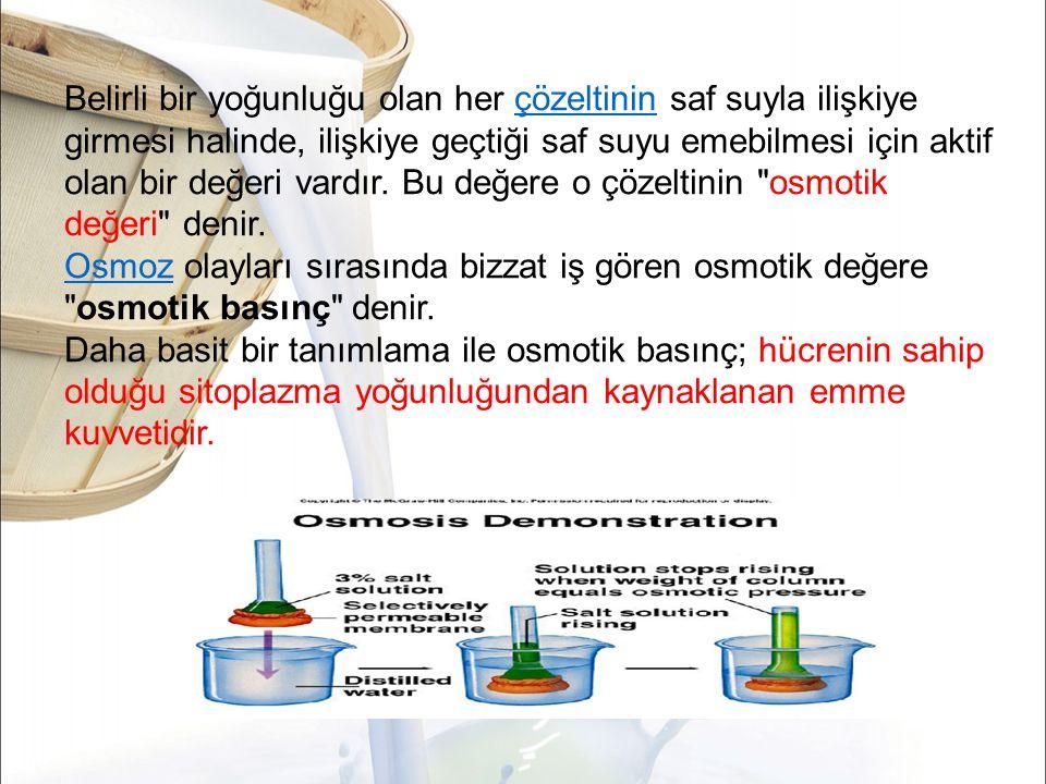 Belirli bir yoğunluğu olan her çözeltinin saf suyla ilişkiye girmesi halinde, ilişkiye geçtiği saf suyu emebilmesi için aktif olan bir değeri vardır.