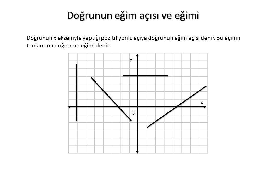 Doğrunun eğim açısı ve eğimi Doğrunun x ekseniyle yaptığı pozitif yönlü açıya doğrunun eğim açısı denir. Bu açının tanjantına doğrunun eğimi denir. O