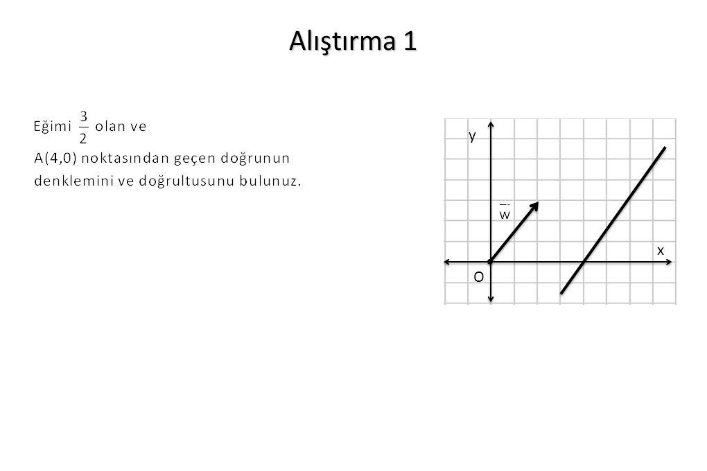 Alıştırma 1 O x y