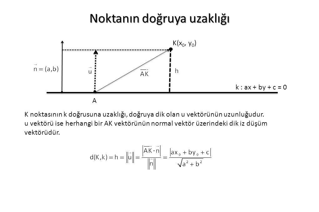 Noktanın doğruya uzaklığı K(x 0, y 0 ) k : ax + by + c = 0 A K noktasının k doğrusuna uzaklığı, doğruya dik olan u vektörünün uzunluğudur. u vektörü i