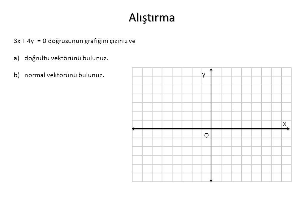 O x y Alıştırma 3x + 4y = 0 doğrusunun grafiğini çiziniz ve a)doğrultu vektörünü bulunuz. b)normal vektörünü bulunuz.