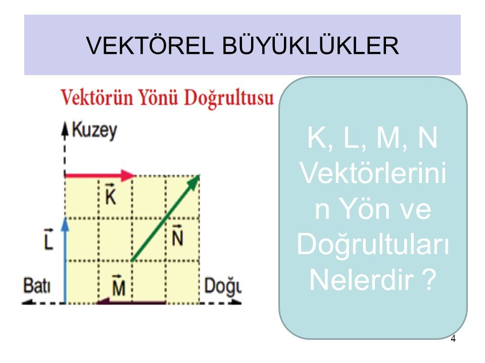 4 VEKTÖREL BÜYÜKLÜKLER K, L, M, N Vektörlerini n Yön ve Doğrultuları Nelerdir ?