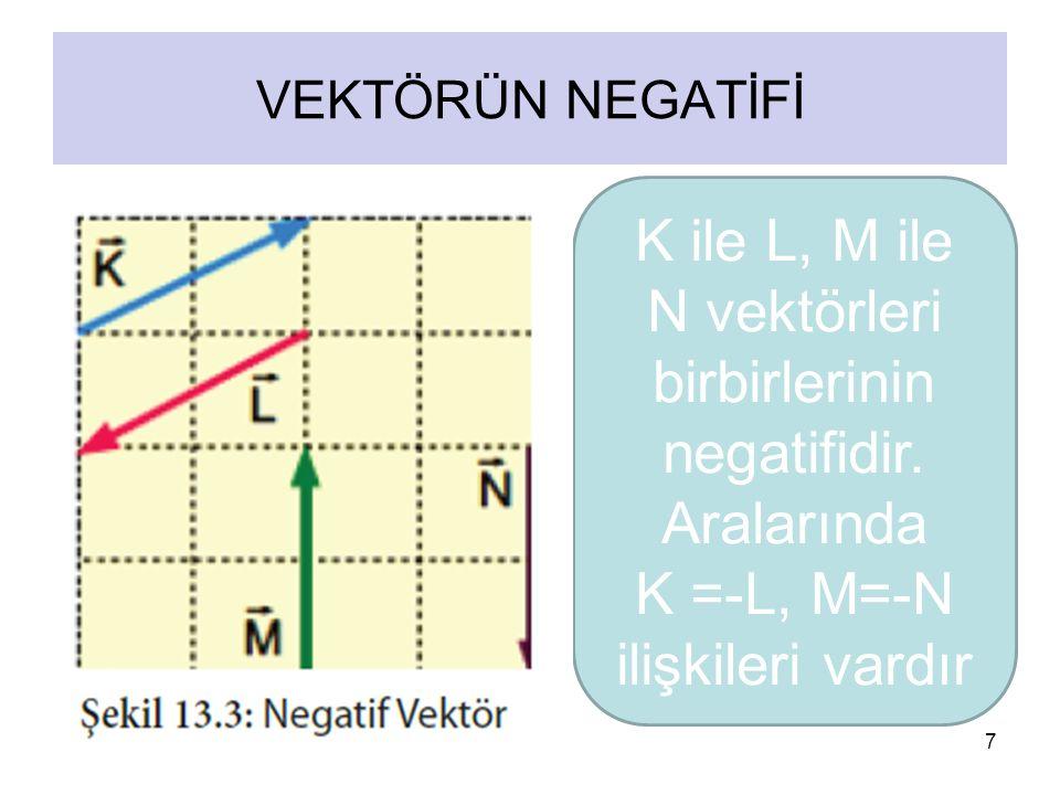 7 VEKTÖRÜN NEGATİFİ K ile L, M ile N vektörleri birbirlerinin negatifidir. Aralarında K =-L, M=-N ilişkileri vardır