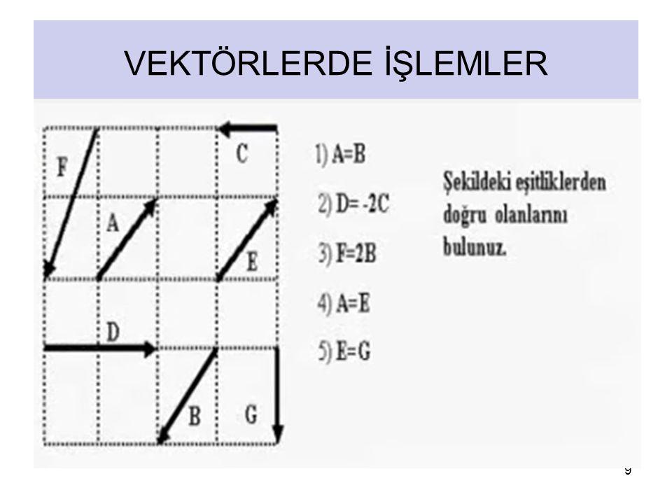 9 VEKTÖRLERDE İŞLEMLER Vektörler birbirleri ile toplanabilir, birbirlerinden çıkarılabilir ve skaler bir sayı ile çarpılabilirler.