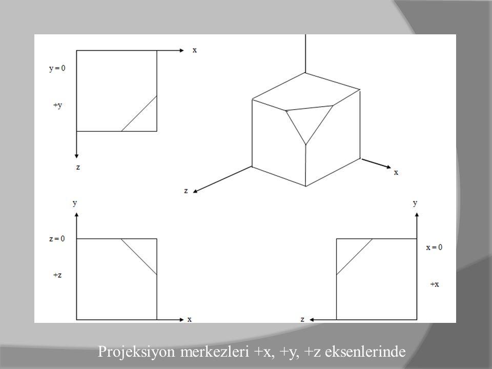 Projeksiyon merkezleri +x, +y, +z eksenlerinde