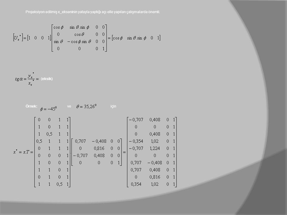 Projeksiyon edilmiş x_ekseninin yatayla yaptığı açı elle yapılan çalışmalarda önemli. (eksik) Örnek: ve için