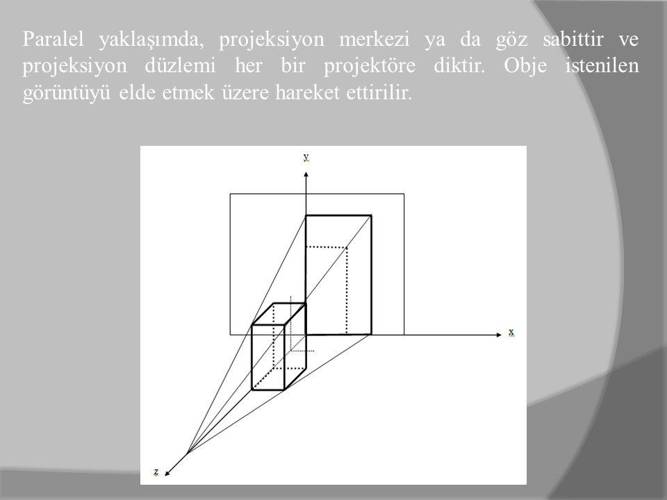 Paralel yaklaşımda, projeksiyon merkezi ya da göz sabittir ve projeksiyon düzlemi her bir projektöre diktir. Obje istenilen görüntüyü elde etmek üzere