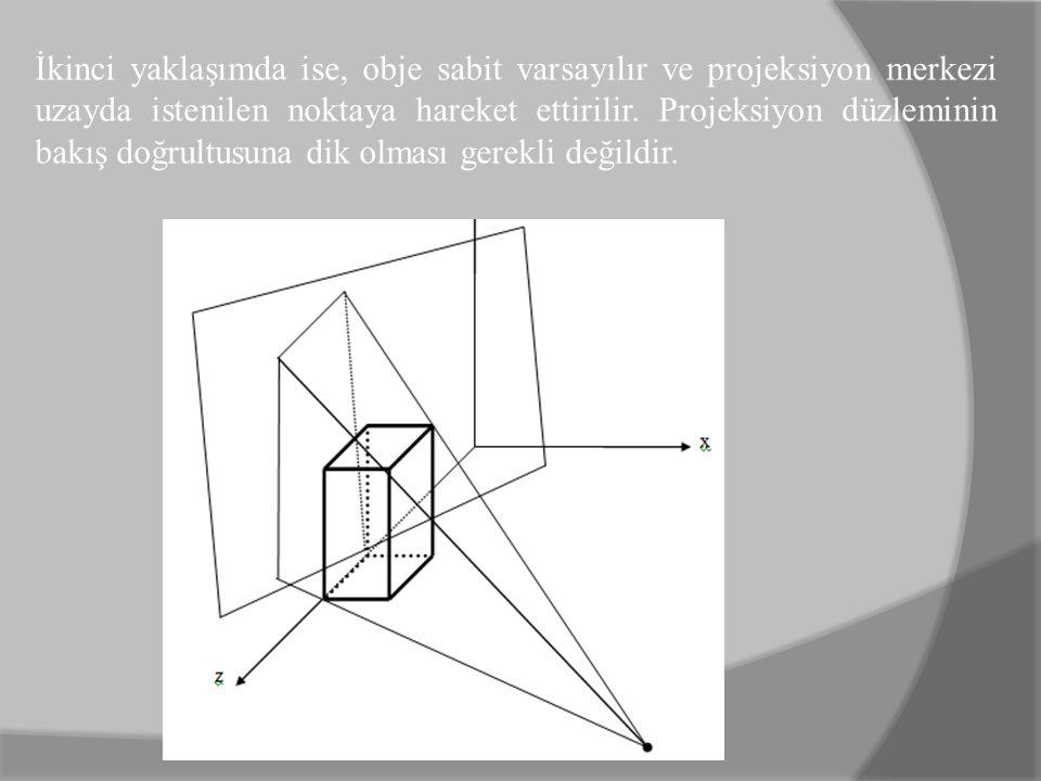 İkinci yaklaşımda ise, obje sabit varsayılır ve projeksiyon merkezi uzayda istenilen noktaya hareket ettirilir. Projeksiyon düzleminin bakış doğrultus