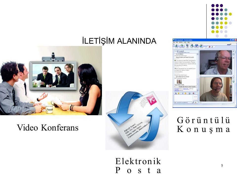 İLETİŞİM ALANINDA Video Konferans Elektronik Posta Görüntülü Konuşma 9