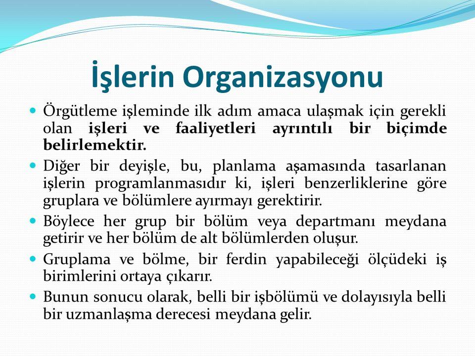 İşlerin Organizasyonu Örgütleme işleminde ilk adım amaca ulaşmak için gerekli olan işleri ve faaliyetleri ayrıntılı bir biçimde belirlemektir.