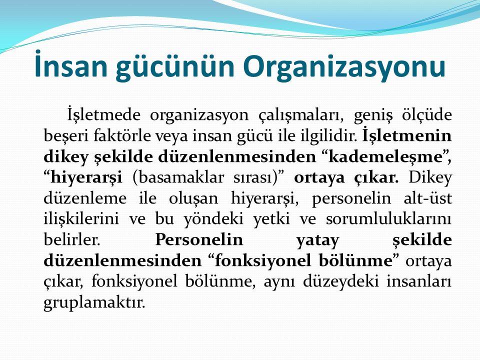 İnsan gücünün Organizasyonu İşletmede organizasyon çalışmaları, geniş ölçüde beşeri faktörle veya insan gücü ile ilgilidir.