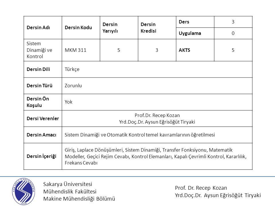 Sakarya Üniversitesi Mühendislik Fakültesi Makine Mühendisliği Bölümü Kontrol Sistemi Bir sistemin genel olarak davranışını ve çıkışlarını, bozucu değişkenlerin etkisine rağmen, istenen değerlere yöneltmek için, gerekli kontrol işlemlerini gerçekleştirmek üzere o sistemin etrafında kurulan yeni sistemdir.