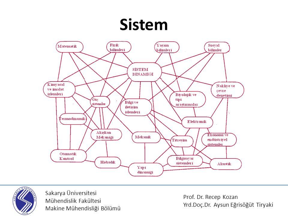 Sakarya Üniversitesi Mühendislik Fakültesi Makine Mühendisliği Bölümü Sistem Prof. Dr. Recep Kozan Yrd.Doç.Dr. Aysun Eğrisöğüt Tiryaki