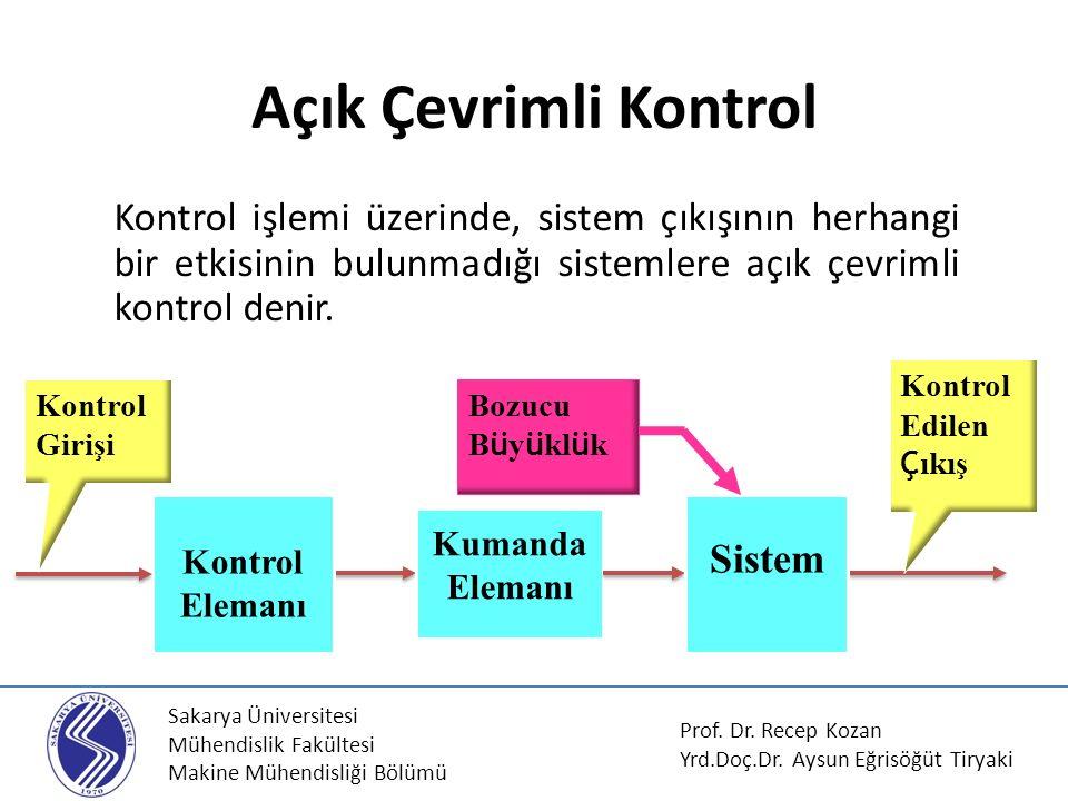 Sakarya Üniversitesi Mühendislik Fakültesi Makine Mühendisliği Bölümü Açık Çevrimli Kontrol Kontrol işlemi üzerinde, sistem çıkışının herhangi bir etk