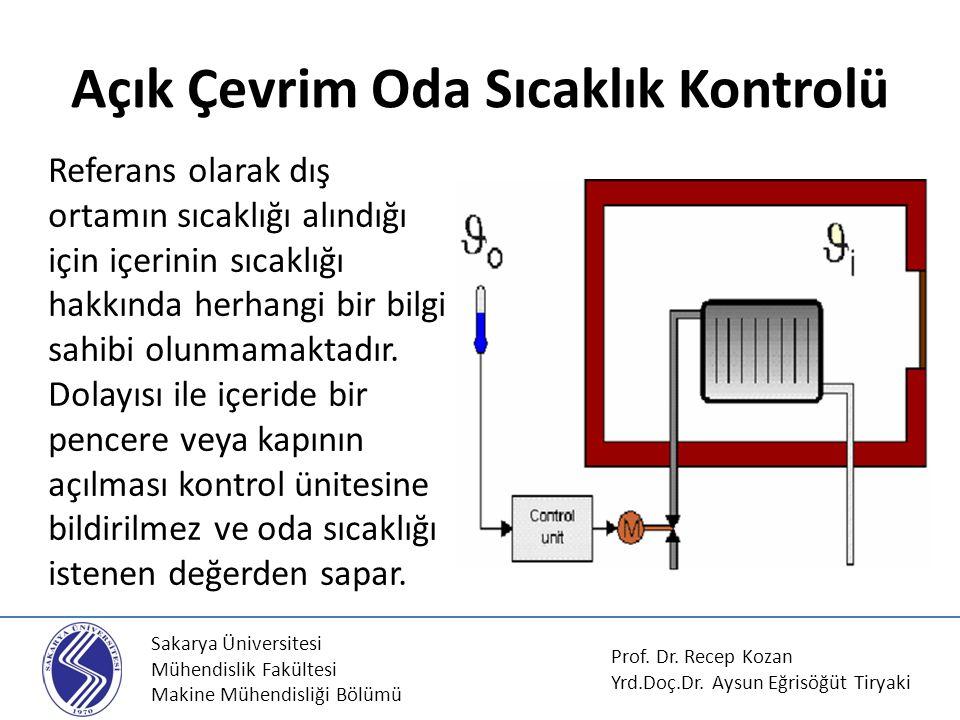 Sakarya Üniversitesi Mühendislik Fakültesi Makine Mühendisliği Bölümü Açık Çevrim Oda Sıcaklık Kontrolü Referans olarak dış ortamın sıcaklığı alındığı