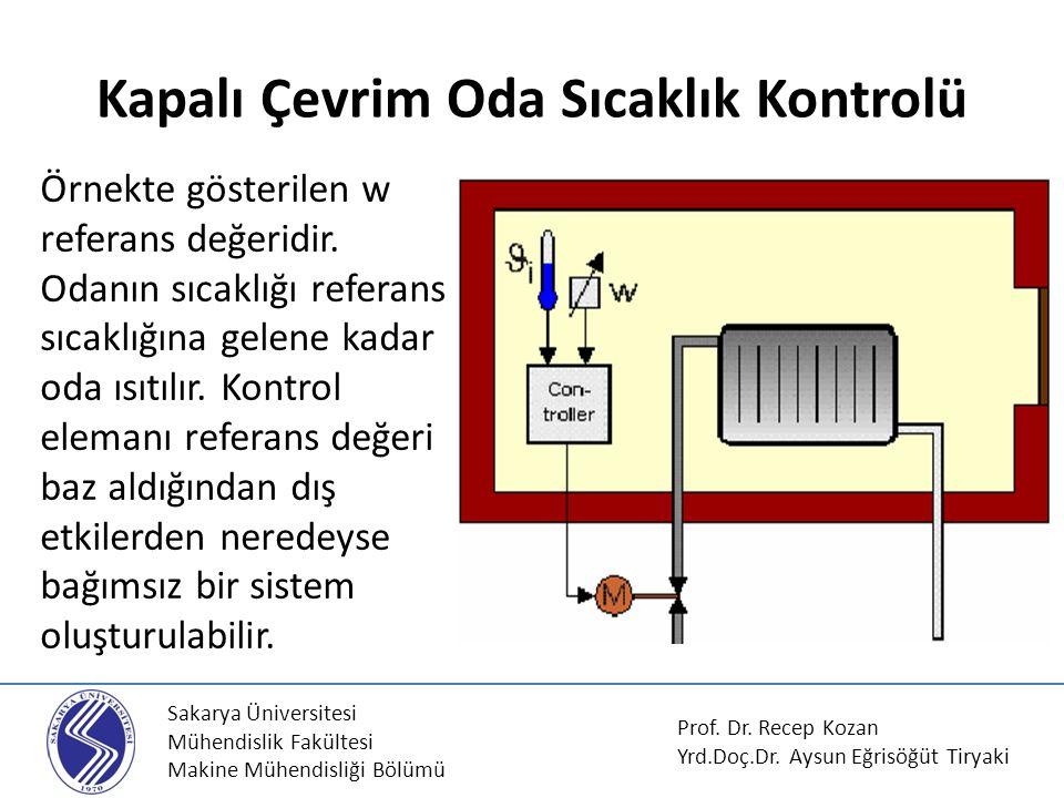 Sakarya Üniversitesi Mühendislik Fakültesi Makine Mühendisliği Bölümü Kapalı Çevrim Oda Sıcaklık Kontrolü Örnekte gösterilen w referans değeridir. Oda