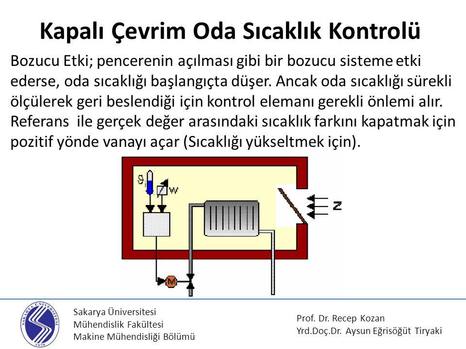 Sakarya Üniversitesi Mühendislik Fakültesi Makine Mühendisliği Bölümü Kapalı Çevrim Oda Sıcaklık Kontrolü Bozucu Etki; pencerenin açılması gibi bir bo