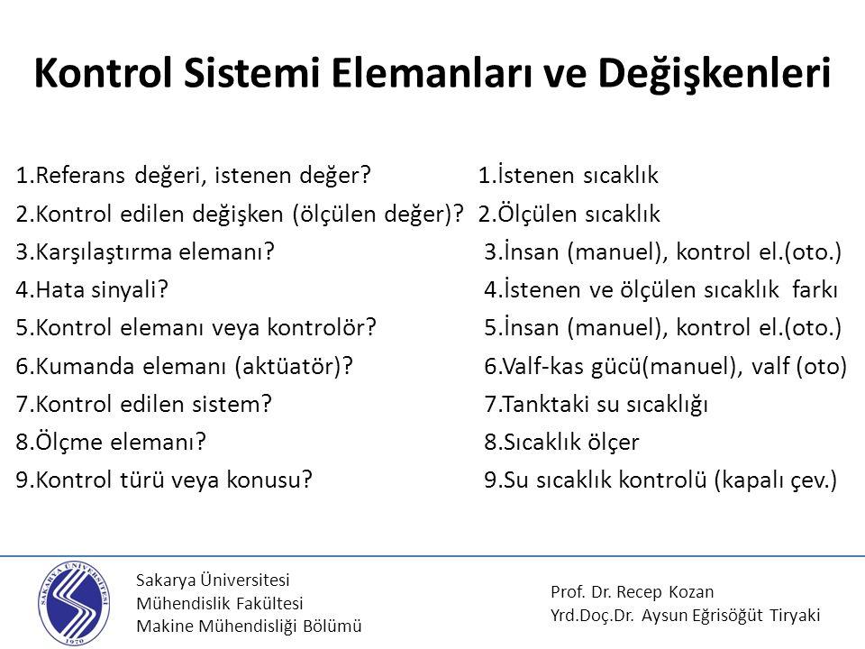 Sakarya Üniversitesi Mühendislik Fakültesi Makine Mühendisliği Bölümü Kontrol Sistemi Elemanları ve Değişkenleri 1.Referans değeri, istenen değer? 1.İ