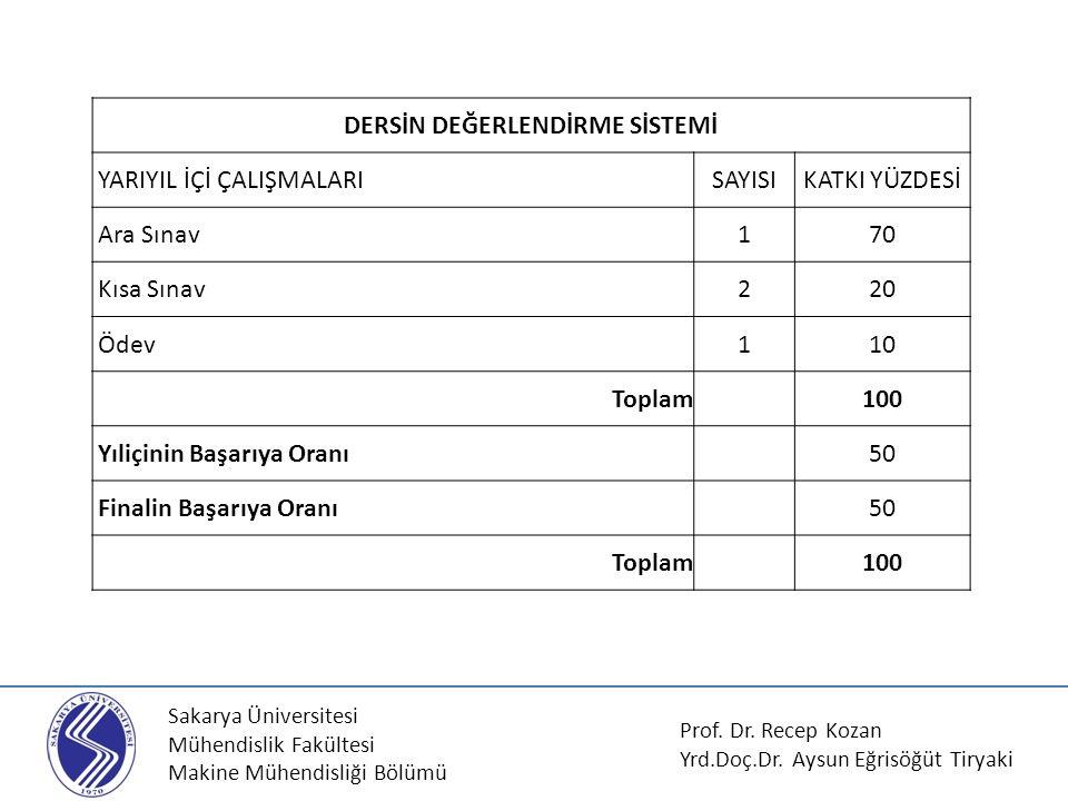 Sakarya Üniversitesi Mühendislik Fakültesi Makine Mühendisliği Bölümü DERS AKIŞI HaftaKonular 1.HaftaDersin tanıtımı, içeriği ve yararlanılacak kaynaklar.