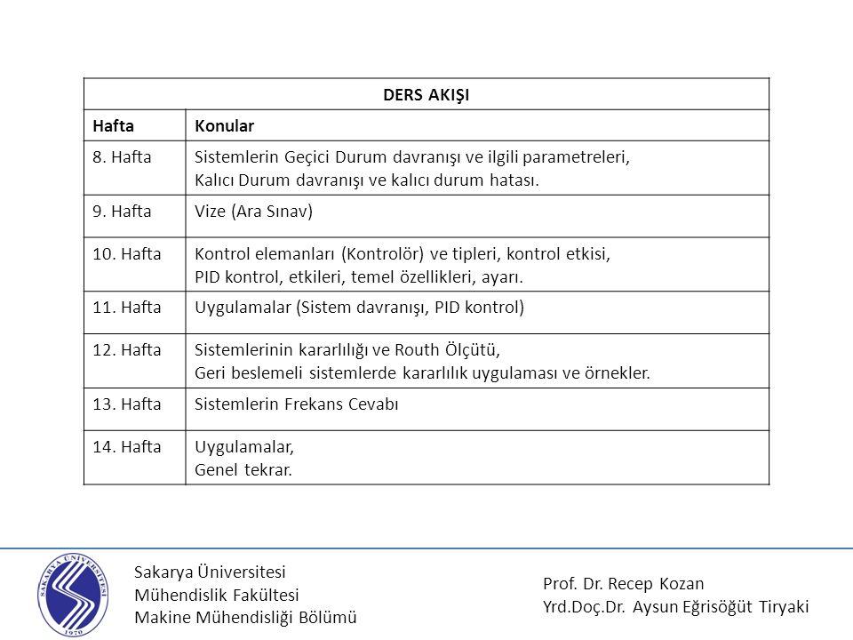 Sakarya Üniversitesi Mühendislik Fakültesi Makine Mühendisliği Bölümü DERS AKIŞI HaftaKonular 8. HaftaSistemlerin Geçici Durum davranışı ve ilgili par