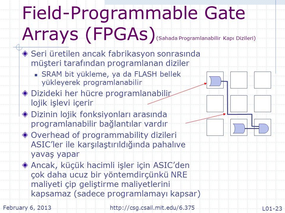 Field-Programmable Gate Arrays (FPGAs) (Sahada Programlanabilir Kapı Dizileri) Seri üretilen ancak fabrikasyon sonrasında müşteri tarafından programlanan diziler SRAM bit yükleme, ya da FLASH bellek yükleyerek programlanabilir Dizideki her hücre programlanabilir lojik işlevi içerir Dizinin lojik fonksiyonları arasında programlanabilir bağlantılar vardır Overhead of programmability dizileri ASIC'ler ile karşılaştırıldığında pahalıve yavaş yapar Ancak, küçük hacimli işler için ASIC'den çok daha ucuz bir yöntemdirçünkü NRE maliyeti çip geliştirme maliyetlerini kapsamaz (sadece programlamayı kapsar) February 6, 2013http://csg.csail.mit.edu/6.375 L01-23