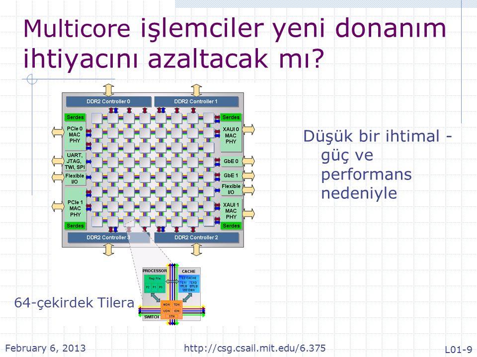Intel Ivy Bridge 2012 L01-20 February 6, 2013http://csg.csail.mit.edu/6.375 Quad core Quad-issue out-of-order süperskalar işlemciler Caches: L1 64 KB/core L2 256 KB/core L3 6 MB paylaşılan 22nm teknoloji 1.4 milyar transistör 3.4 GHz saat frekansı Güç > 17 Watts (saat hızı düşürülmüş) Aynı boyutta kalıp üzerine 1200486 dan fazla işlemci sığabilir.