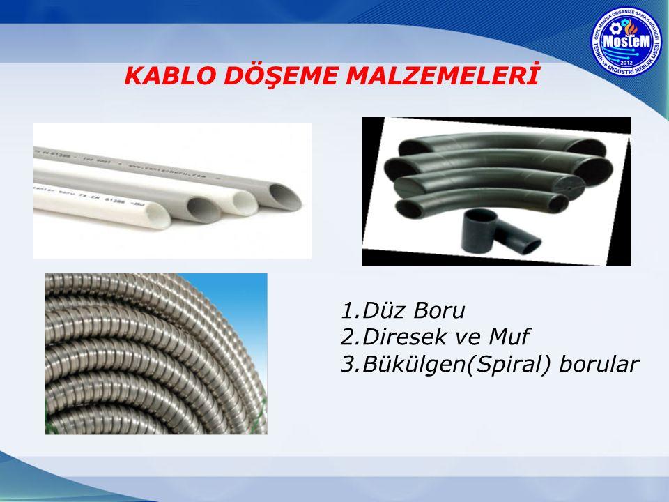 KABLO DÖŞEME MALZEMELERİ 1.Düz Boru 2.Diresek ve Muf 3.Bükülgen(Spiral) borular