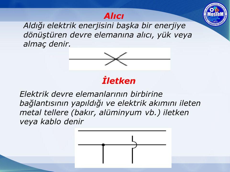 Alıcı Aldığı elektrik enerjisini başka bir enerjiye dönüştüren devre elemanına alıcı, yük veya almaç denir. İletken Elektrik devre elemanlarının birbi