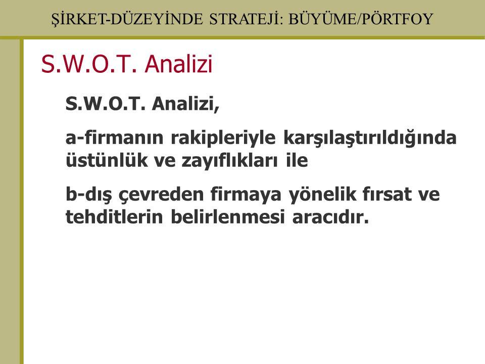 ŞİRKET-DÜZEYİNDE STRATEJİ: BÜYÜME/PÖRTFOY S.W.O.T.