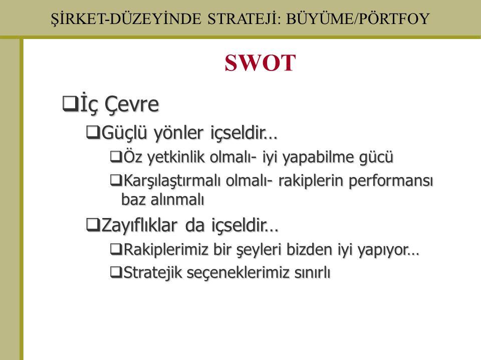 ŞİRKET-DÜZEYİNDE STRATEJİ: BÜYÜME/PÖRTFOY SWOT analizinden alternatif stratejiler oluşturmak SWOT analizi firmanın mevcut durumunu değerlendirmeye yardımcı olan bir analizdir.