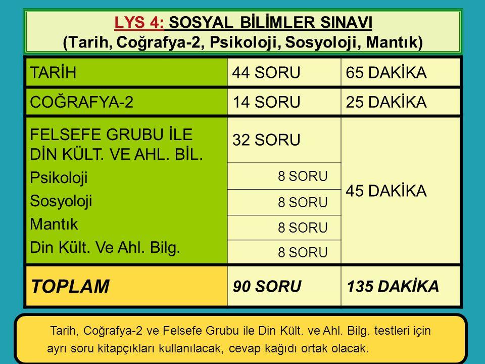 LYS 4: SOSYAL BİLİMLER SINAVI (Tarih, Coğrafya-2, Psikoloji, Sosyoloji, Mantık) TARİH44 SORU65 DAKİKA COĞRAFYA-214 SORU25 DAKİKA FELSEFE GRUBU İLE DİN