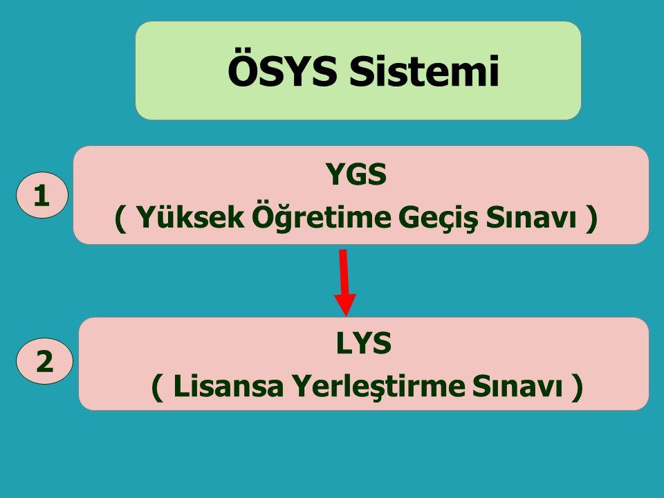 YGS ( Yüksek Öğretime Geçiş Sınavı ) LYS ( Lisansa Yerleştirme Sınavı ) ÖSYS Sistemi 1 2