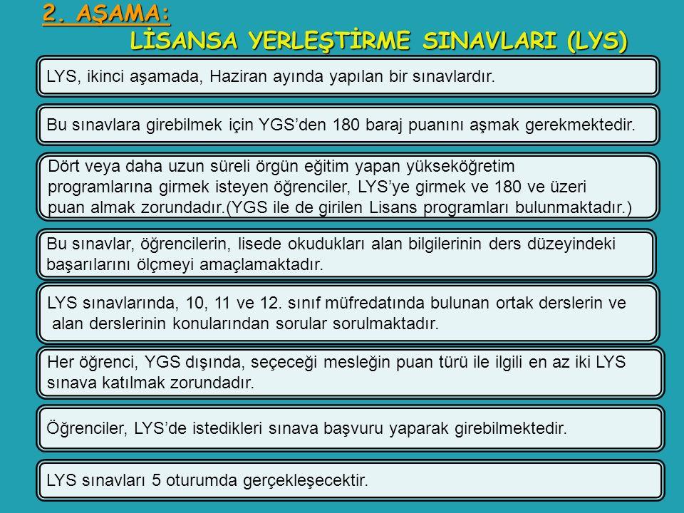 2. AŞAMA: LİSANSA YERLEŞTİRME SINAVLARI (LYS) LYS, ikinci aşamada, Haziran ayında yapılan bir sınavlardır. Bu sınavlara girebilmek için YGS'den 180 ba