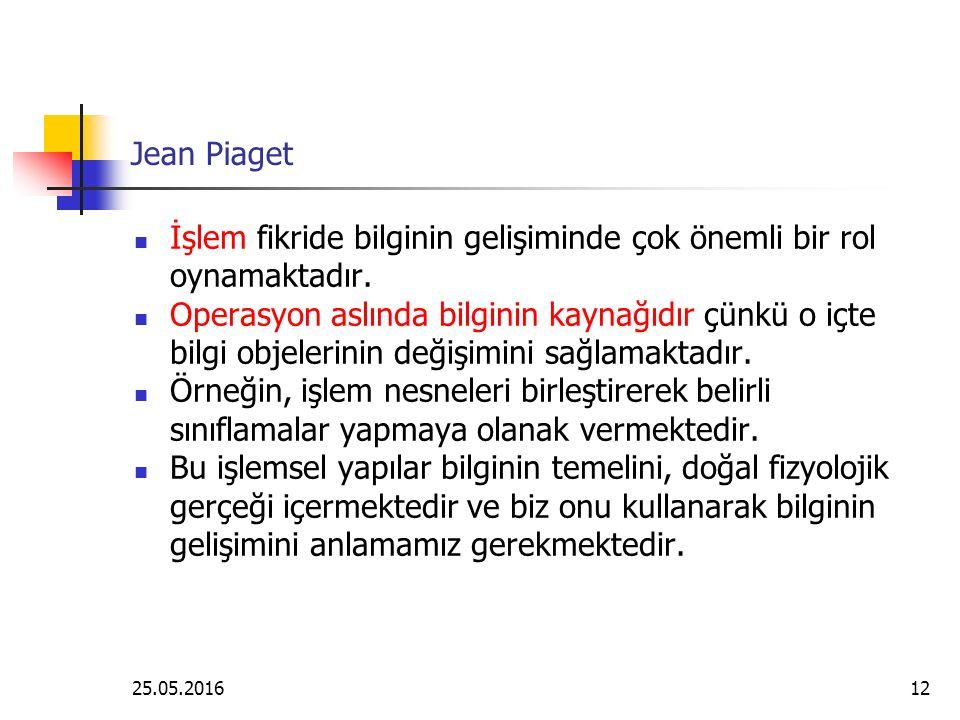 25.05.201612 Jean Piaget İşlem fikride bilginin gelişiminde çok önemli bir rol oynamaktadır.