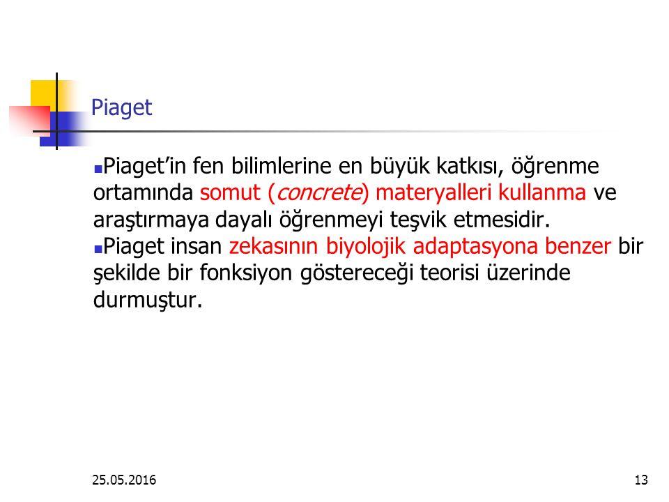 25.05.201613 Piaget Piaget'in fen bilimlerine en büyük katkısı, öğrenme ortamında somut (concrete) materyalleri kullanma ve araştırmaya dayalı öğrenmeyi teşvik etmesidir.