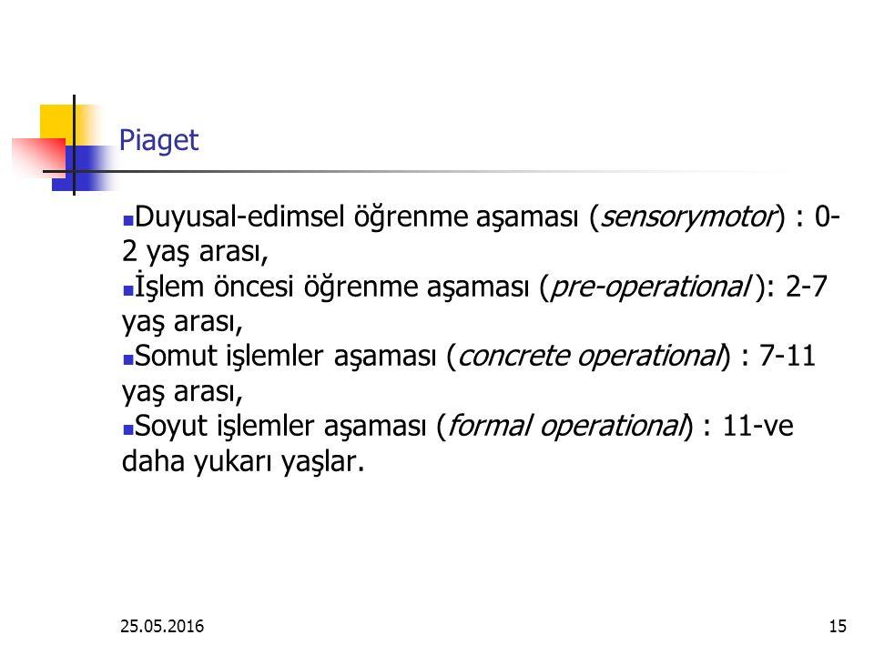 25.05.201615 Piaget Duyusal-edimsel öğrenme aşaması (sensorymotor) : 0- 2 yaş arası, İşlem öncesi öğrenme aşaması (pre-operational ): 2-7 yaş arası, Somut işlemler aşaması (concrete operational) : 7-11 yaş arası, Soyut işlemler aşaması (formal operational) : 11-ve daha yukarı yaşlar.