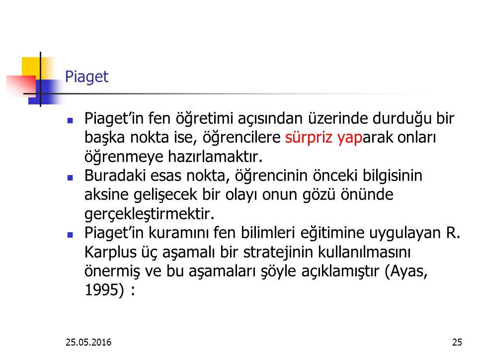 25.05.201625 Piaget Piaget'in fen öğretimi açısından üzerinde durduğu bir başka nokta ise, öğrencilere sürpriz yaparak onları öğrenmeye hazırlamaktır.