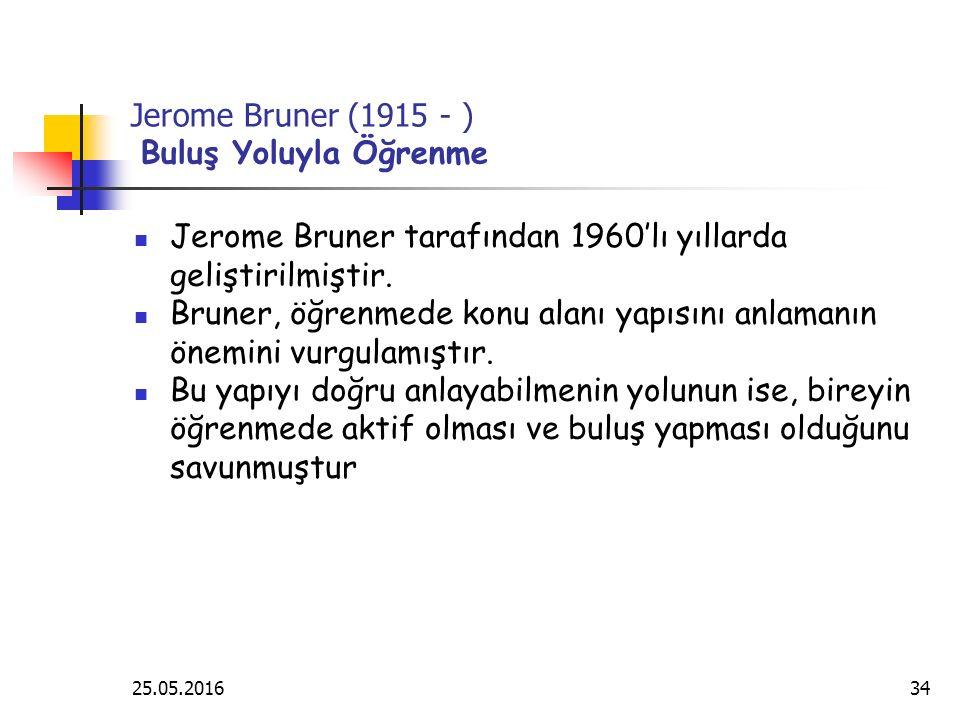 25.05.201634 Jerome Bruner (1915 - ) Buluş Yoluyla Öğrenme Jerome Bruner tarafından 1960'lı yıllarda geliştirilmiştir.