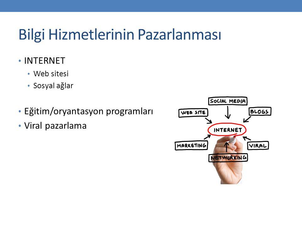 Bilgi Hizmetlerinin Pazarlanması INTERNET Web sitesi Sosyal ağlar Eğitim/oryantasyon programları Viral pazarlama