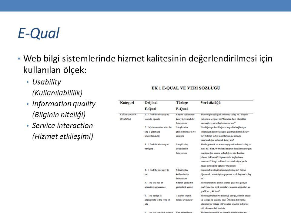 E-Qual Web bilgi sistemlerinde hizmet kalitesinin değerlendirilmesi için kullanılan ölçek: Usability (Kullanılabililik) Information quality (Bilginin niteliği) Service interaction (Hizmet etkileşimi)