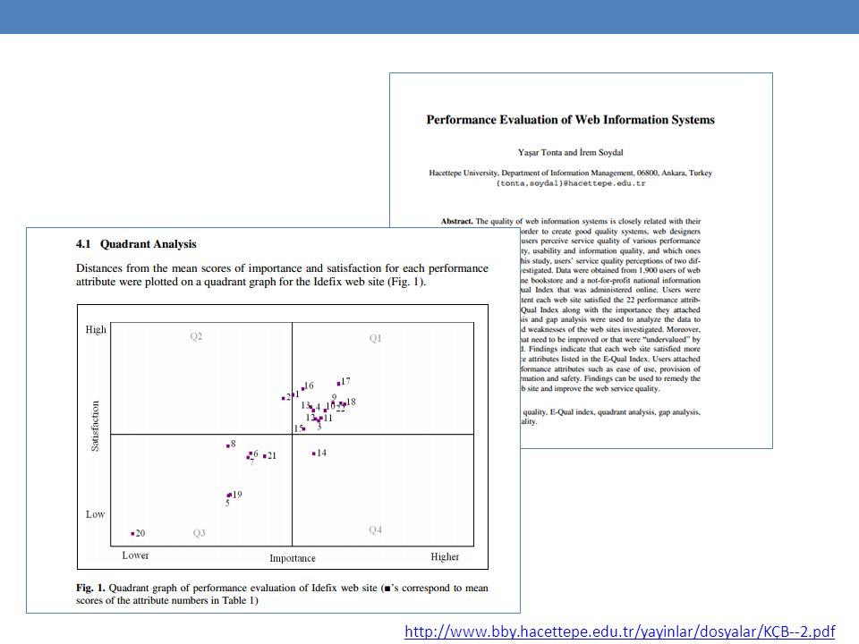 http://www.bby.hacettepe.edu.tr/yayinlar/dosyalar/KÇB--2.pdf