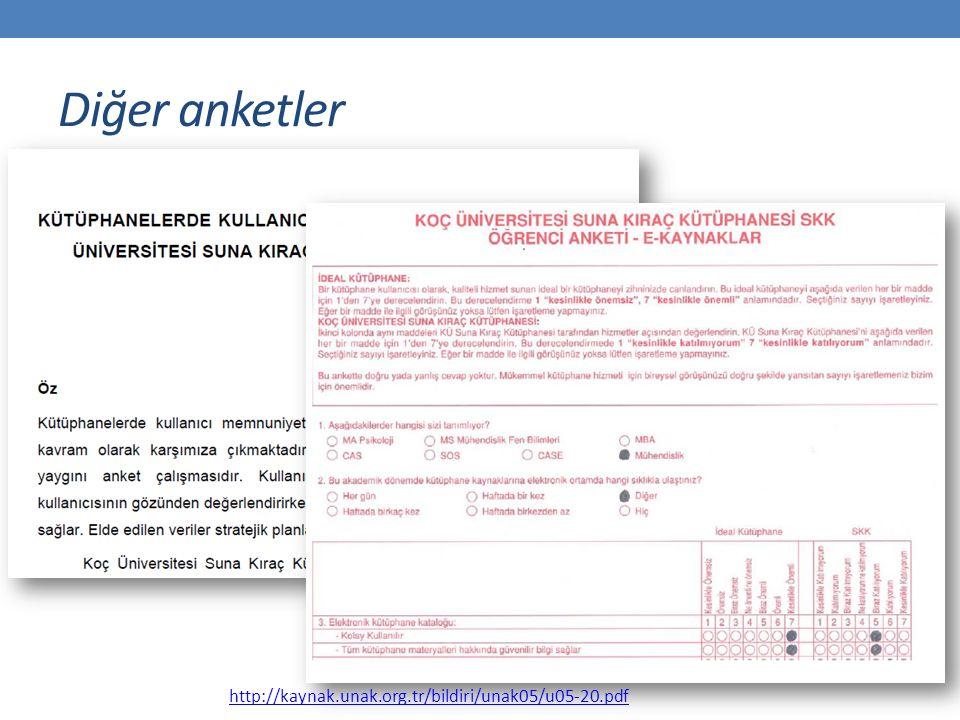 http://kaynak.unak.org.tr/bildiri/unak05/u05-20.pdf Diğer anketler