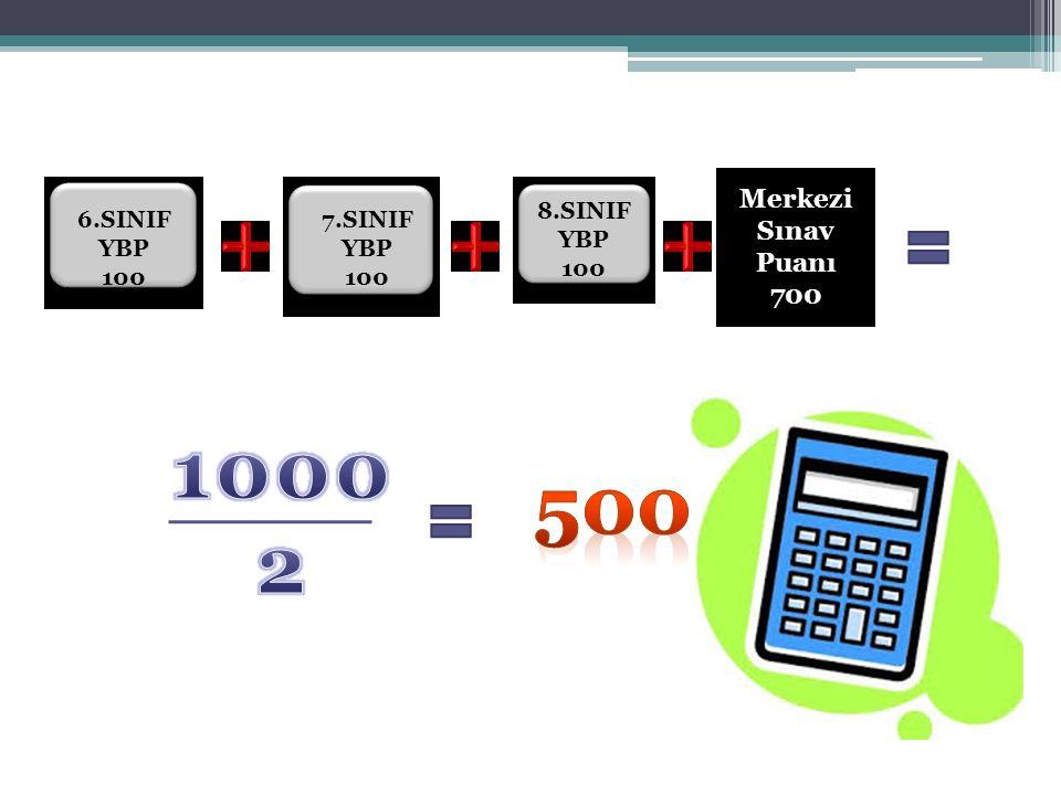 6.SINIF YBP 100 7.SINIF YBP 100 8.SINIF YBP 100 Merkezi Sınav Puanı 700